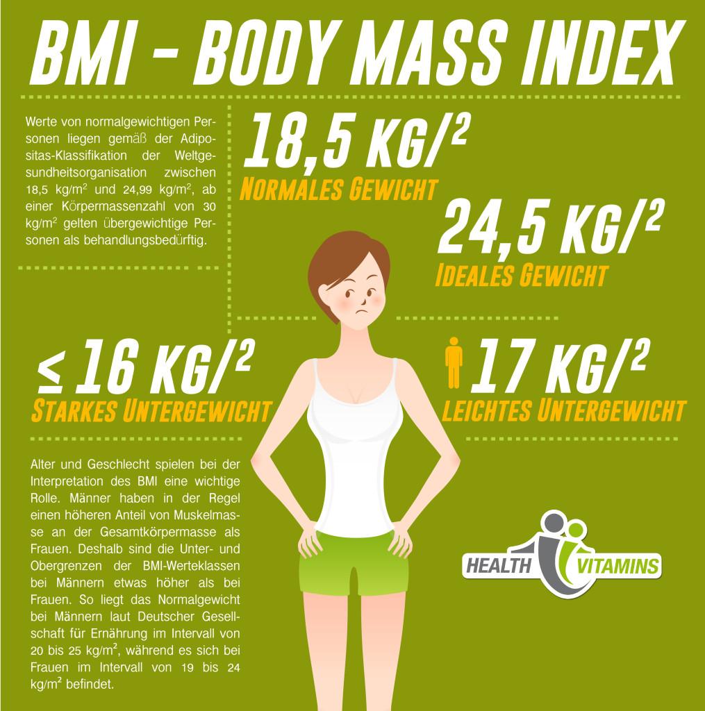 BMI -01