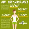 Informationen zum Thema Untergewicht und BMI